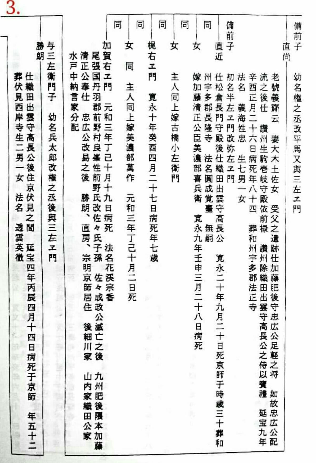 佐々木助三郎の画像 p1_12