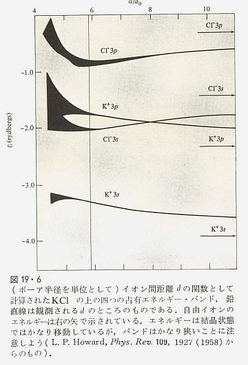 焦電効果 - Pyroelectricity