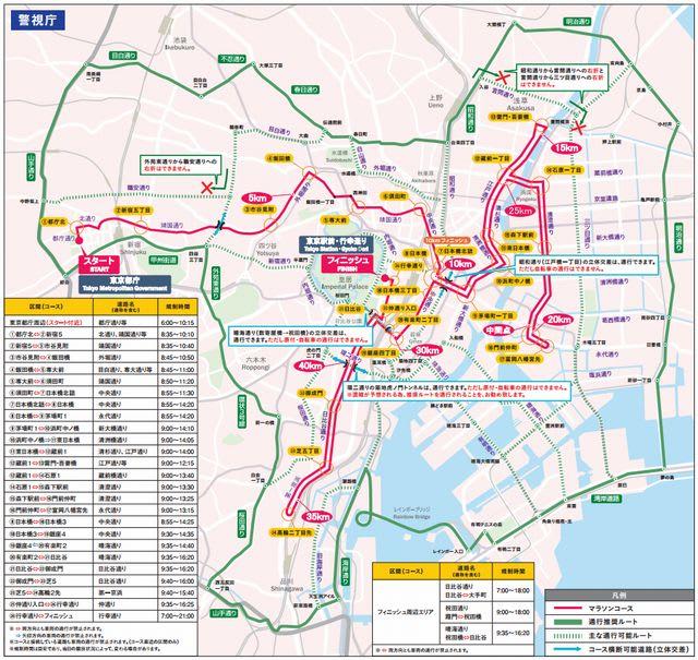 東京マラソン新コース