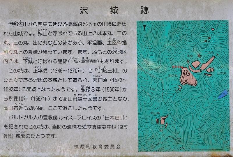 沢城跡説明版