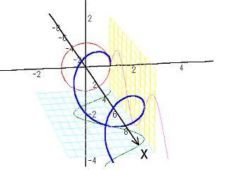 虚数は私たちの世界観を変えて ... : 数学 証明 : 数学