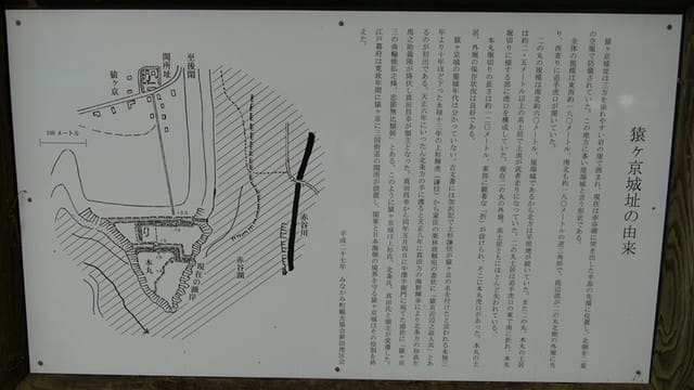猿ヶ京城址
