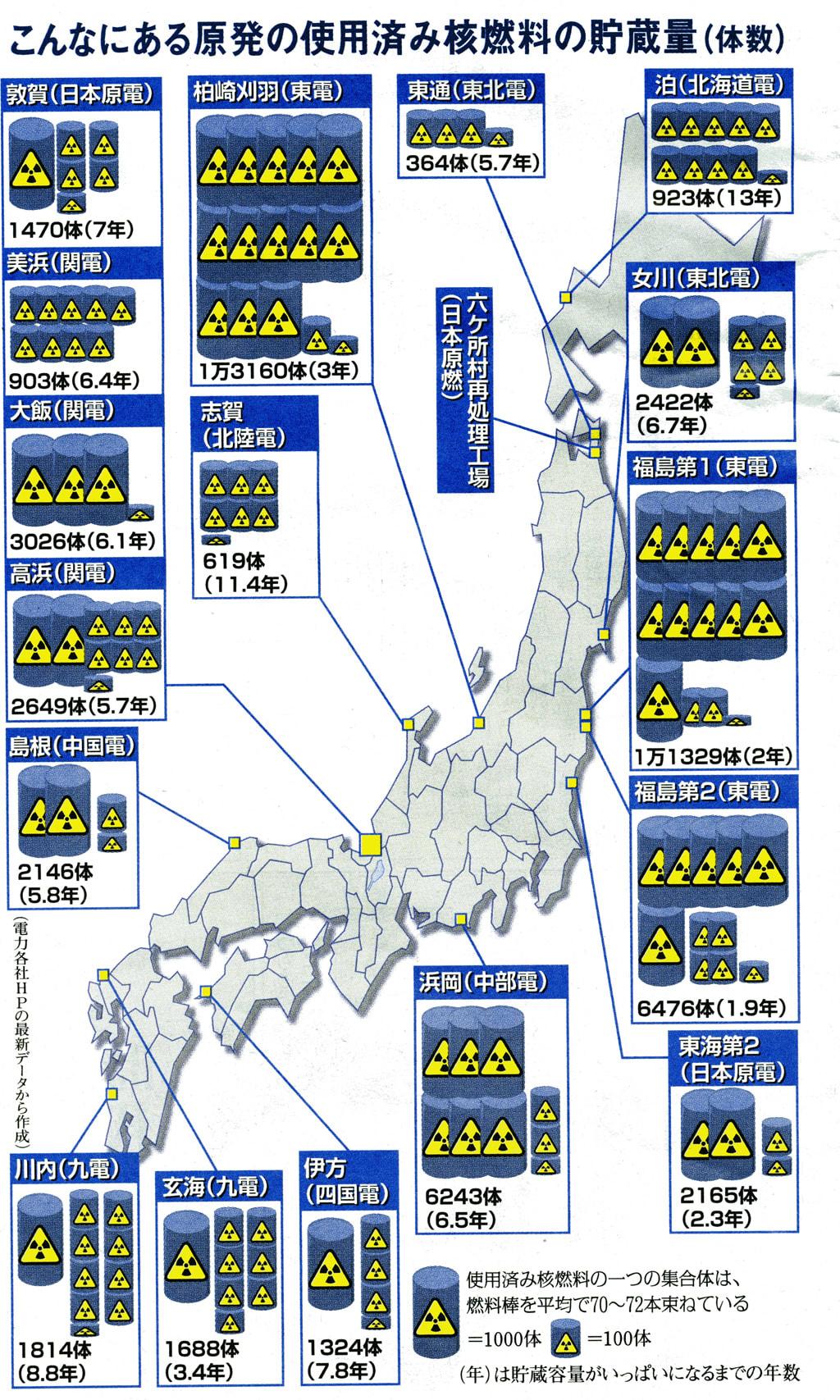 中国大気汚染】の放射能石炭 ... : 単位換算 問題 : すべての講義
