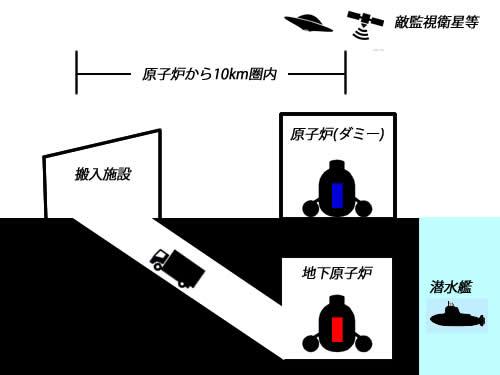 認めたくない、首都東京の憂うべき現状 - (新) 日本 …