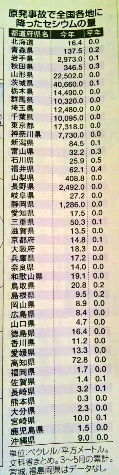 東京一極集中を解消するには その9YouTube動画>21本 ->画像>158枚