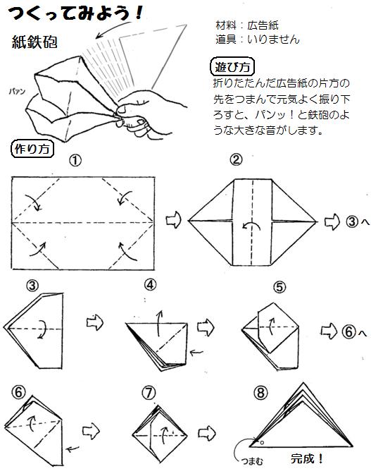 ハート 折り紙 折り紙 おもちゃ 作り方 : matome.naver.jp