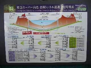 特急スーパー白鳥青函トンネル通過予定時刻表