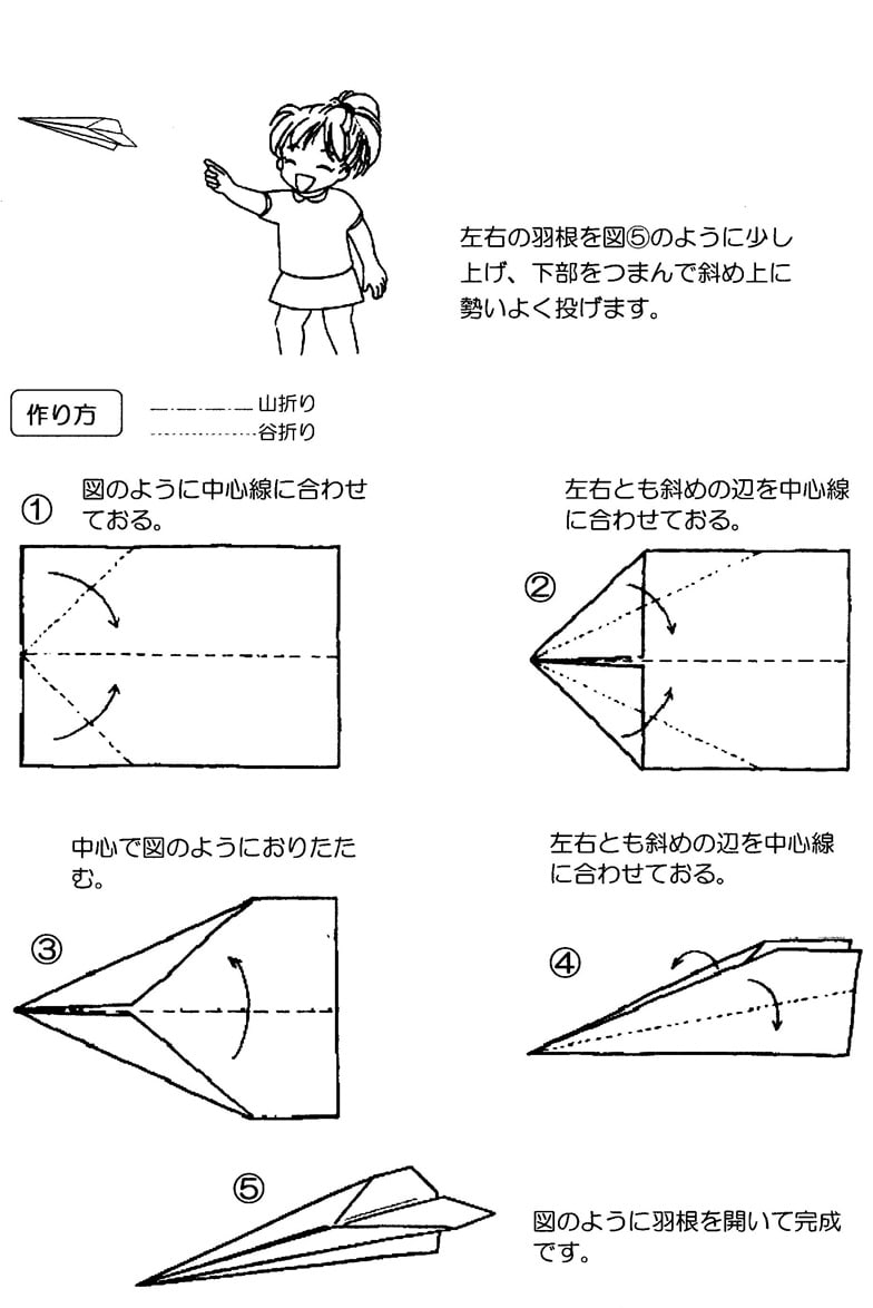 すべての折り紙 紙飛行機折り方 簡単 : 紙飛行機(5種類)の折り方 ...