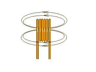 コイルと磁力線