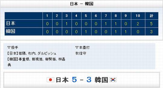 WBC決勝:日本VS韓国20090324
