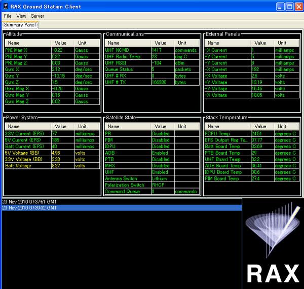 Raxnov232010