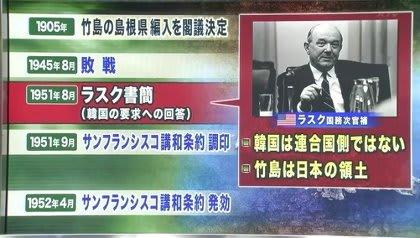 竹島は日本の領土 知られざる ...