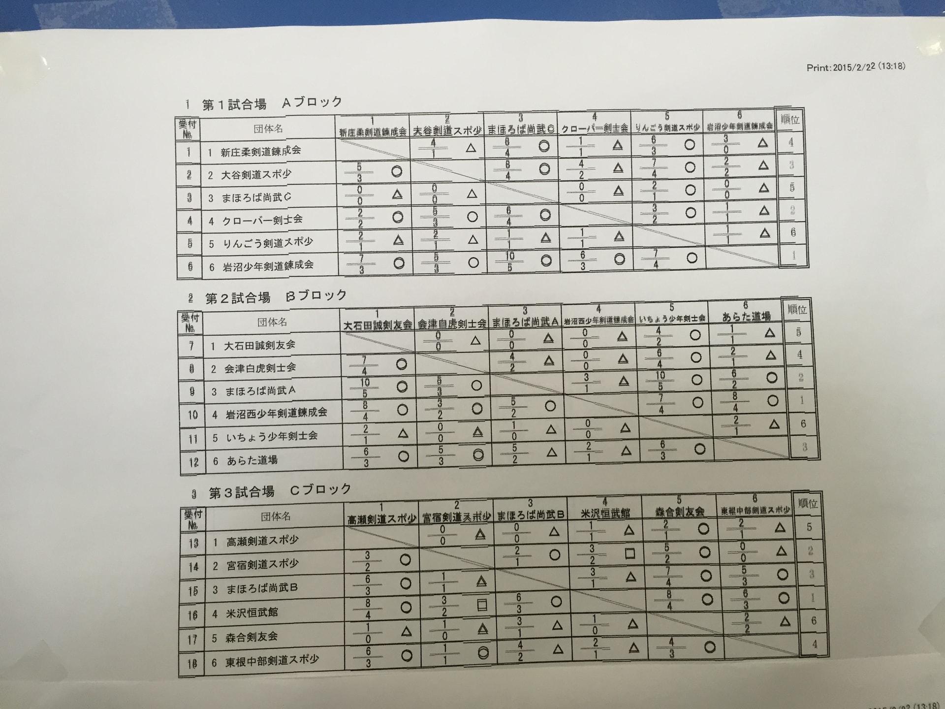 国見町「佑武館」剣道場ブログ