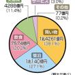 ■Head Line News Sep■