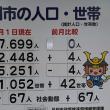足利市の人口 10月