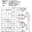 白龍旗争奪第66回実業団野球東京大会