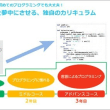高幡不動のこどもプログラミング教室 高幡不動教室(ヒューマンアカデミー)