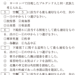 日本大学・世界史 1