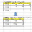 ひとりパソコン教室(LibreOffice Base編 その1)