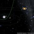 #恒星感天体と新望遠鏡