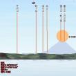 行方市の霞ケ浦湖岸のダイヤモンド富士予測図