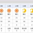 明日も雨が残りそう・・・・・