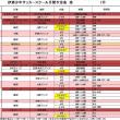 2017_7月_練習予定表