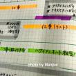 【+α生活ノート】忙しい時期は、バーティカル(ホリゾンタル)で管理する