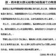 橋本龍太郎氏も後悔したというデフレ下での消費税増税~同じ失敗を繰り返してはならない~  投稿者:だいだいこん  投稿日:2013年