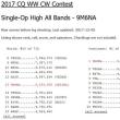 2017CQWWCW Raw Scores
