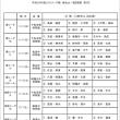 [組合せ]平成30年度U15リーグ戦(前期)