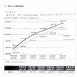 世田谷区は今後25年間、人口が増え続け、外国人が急増するという予測