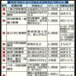 """""""大規模地震でのエレベーター"""""""