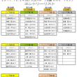 12/24(日)ORMエントリー状況 ~本日2回目~