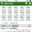 回顧♪<菊花賞>芝30なのに、3分18秒9‼︎