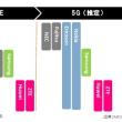 日本もファーウェイとZTEの製品、政府調達から排除