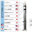 ミサイル防衛の切り札であるSM3ブロック2Aが年内の再実験で確実なシステムの完成を!!