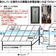 水没した太陽電池発電設備に注意!