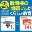 今冬一番の大雪と日本政府の武器バク買い