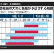 大型の台風24号接近中 〜 「京都市水害ハザードマップ」
