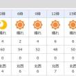 明日の天気は、如何でしょうか・・・・