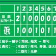☆ リーグ戦(vs みくに野ハニーズ  vs 筑南ビクトリー)☆