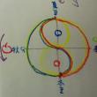 形と動き・空間と時間