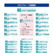 LP21グループ組織図