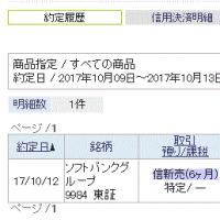464.47円高