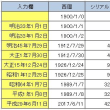 Excel て おもしろい
