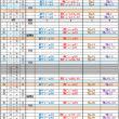 【2018年】中3夏期講習の予定表