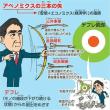 日本がインフレになるはずがない根本理由