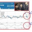 KYB検査データ改ざんは、製造業の氷山の一角!?
