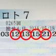ロト7第265回の購入数字と抽選結果